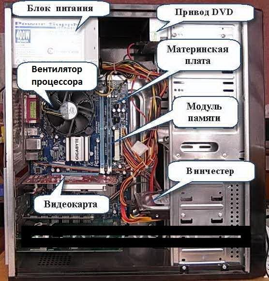 Для чего нужен привод в компьютере